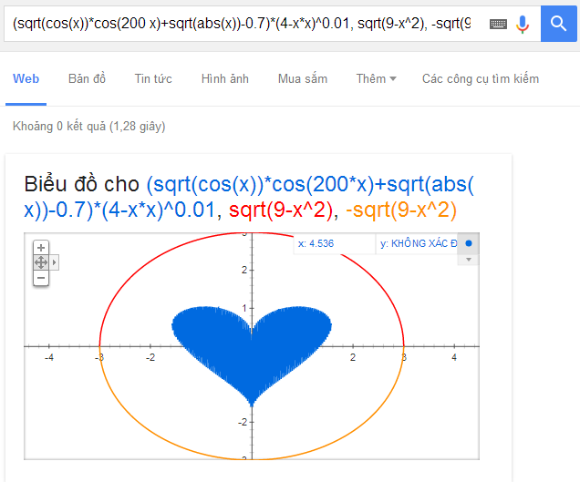 google graph heart